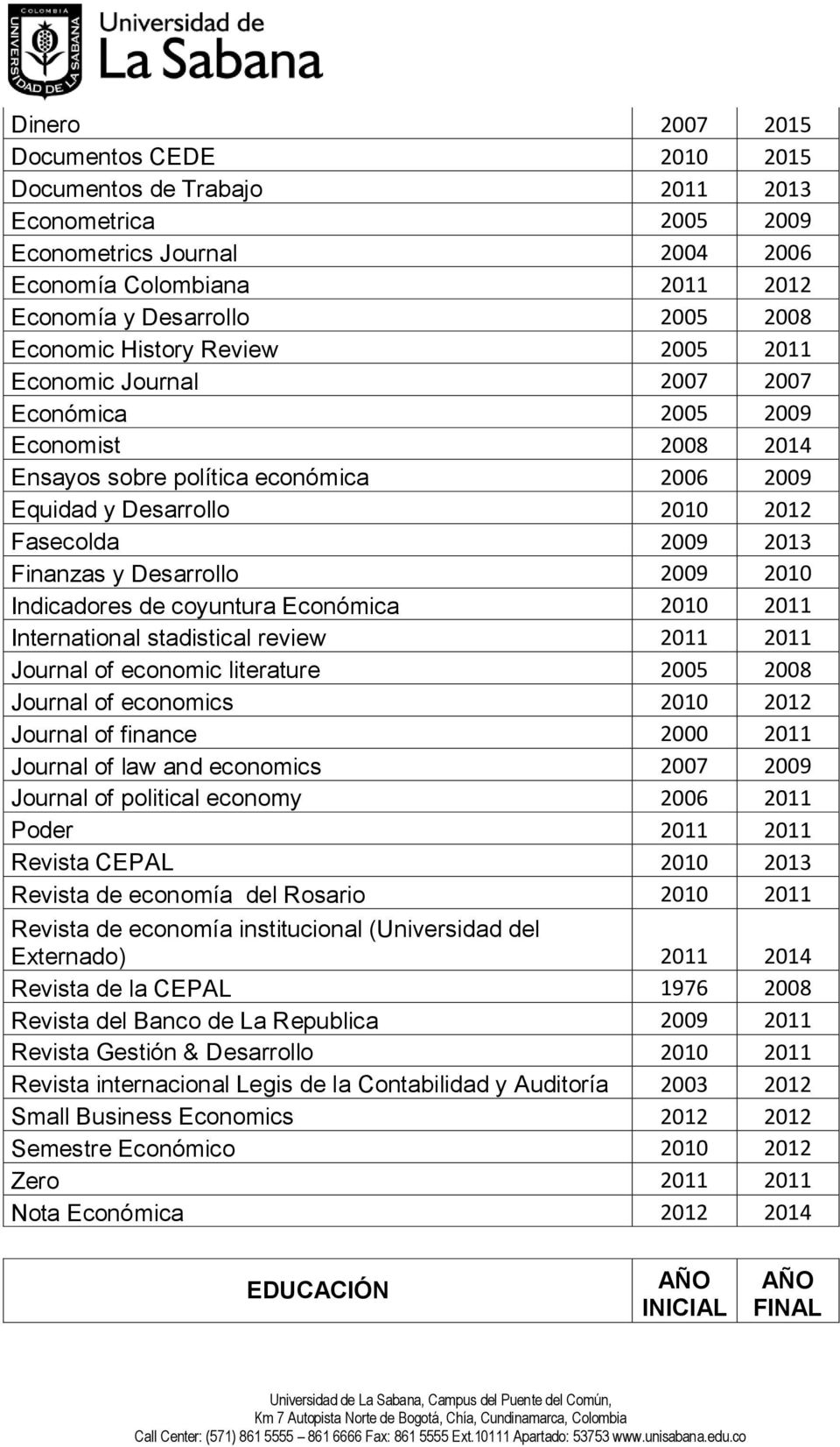 Desarrollo 2009 2010 Indicadores de coyuntura Económica 2010 2011 International stadistical review 2011 2011 Journal of economic literature 2005 2008 Journal of economics 2010 2012 Journal of finance
