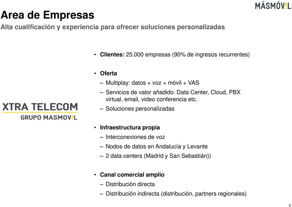 Cloud, PBX virtual, email, video conferencia etc.