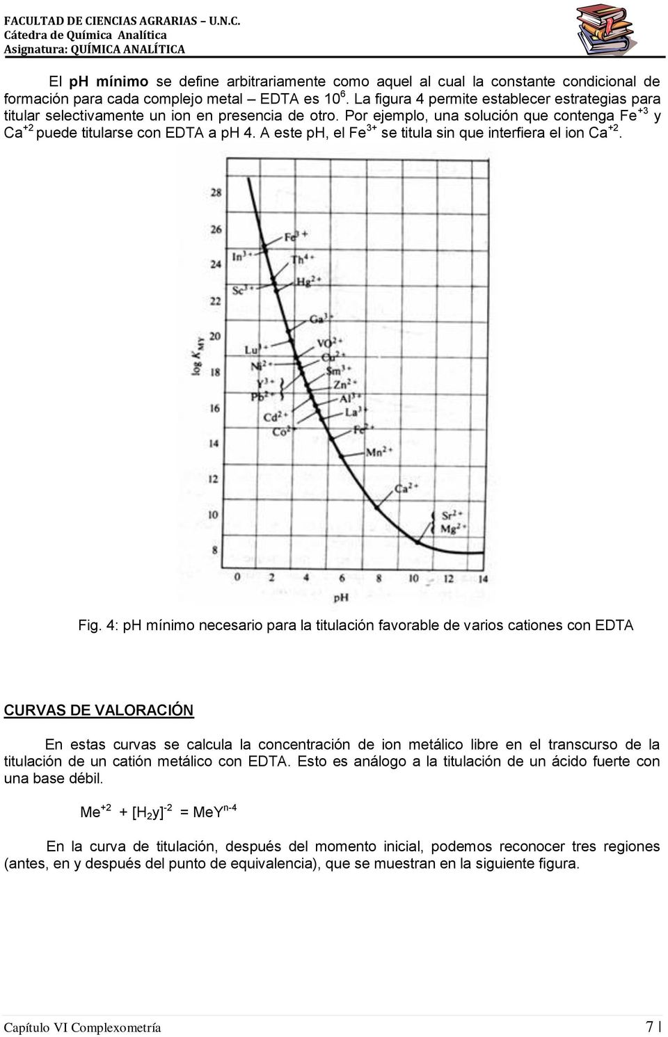 A este ph, el Fe 3+ se titula sin que interfiera el ion Ca +2. Fig.