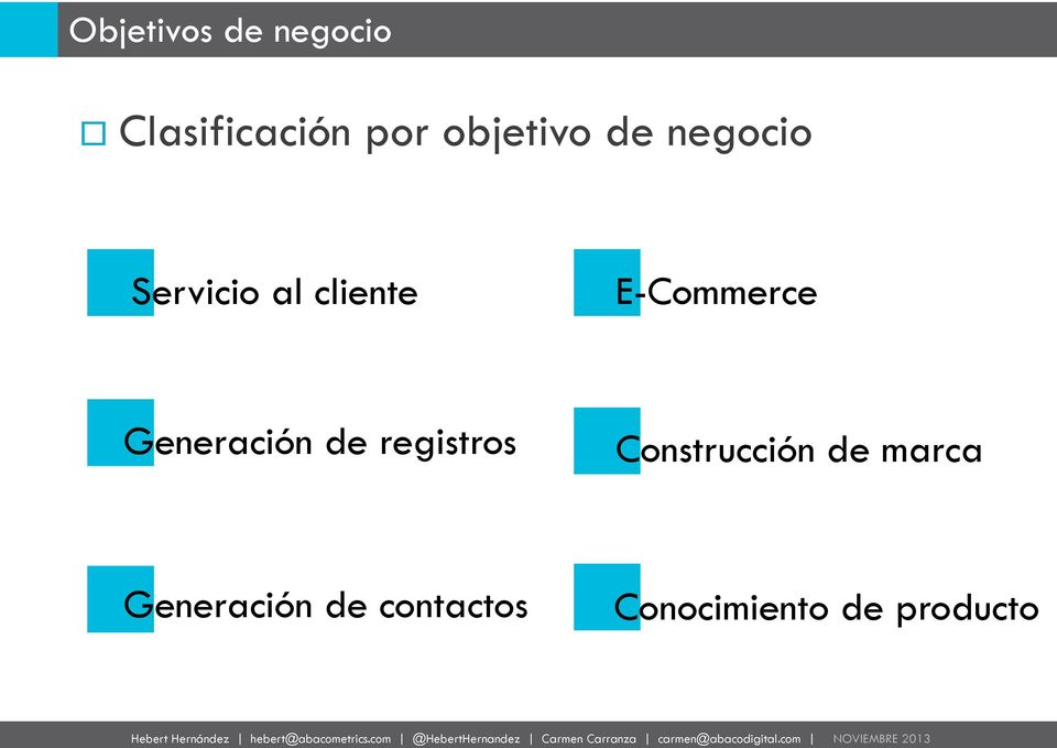 E-Commerce Generación de registros