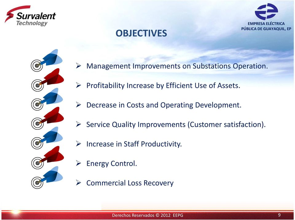 Decrease in Costs and Operating Development.