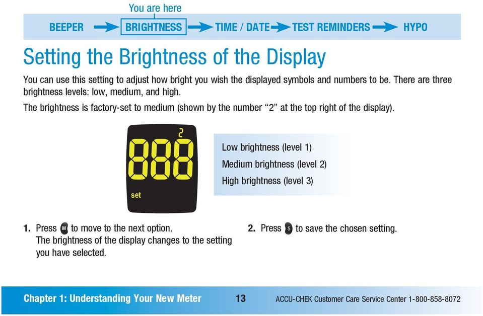 The brightness is factory-set to medium (shown by the number 2 at the top right of the display).