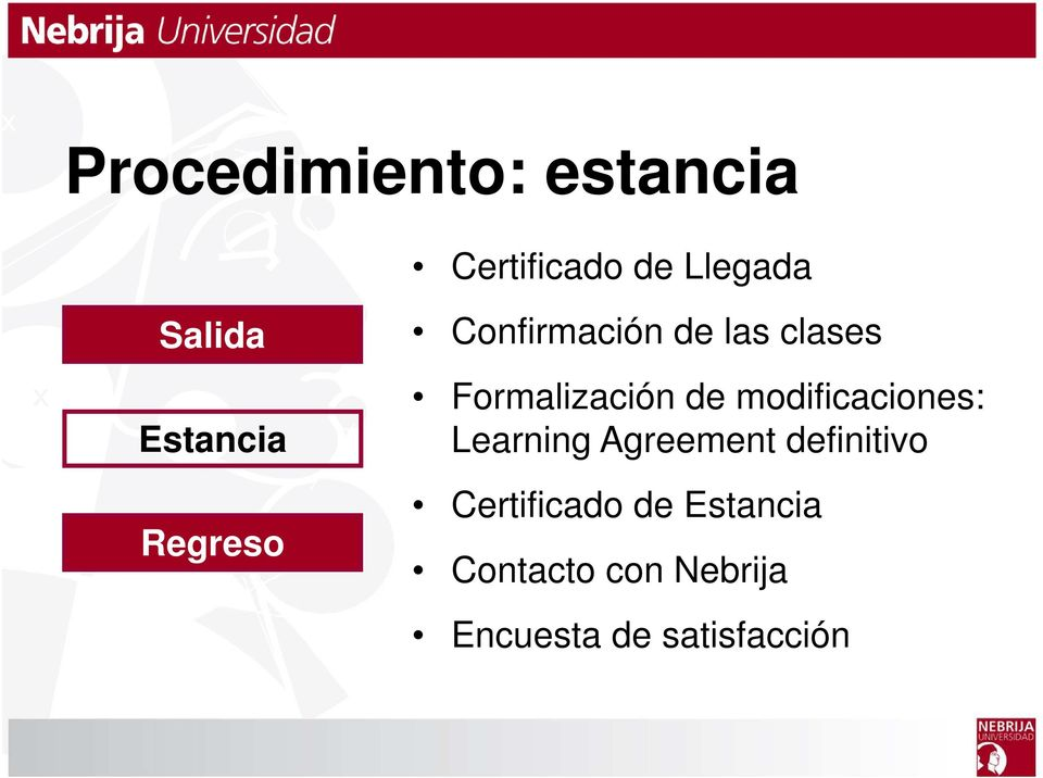 de modificaciones: Learning Agreement definitivo