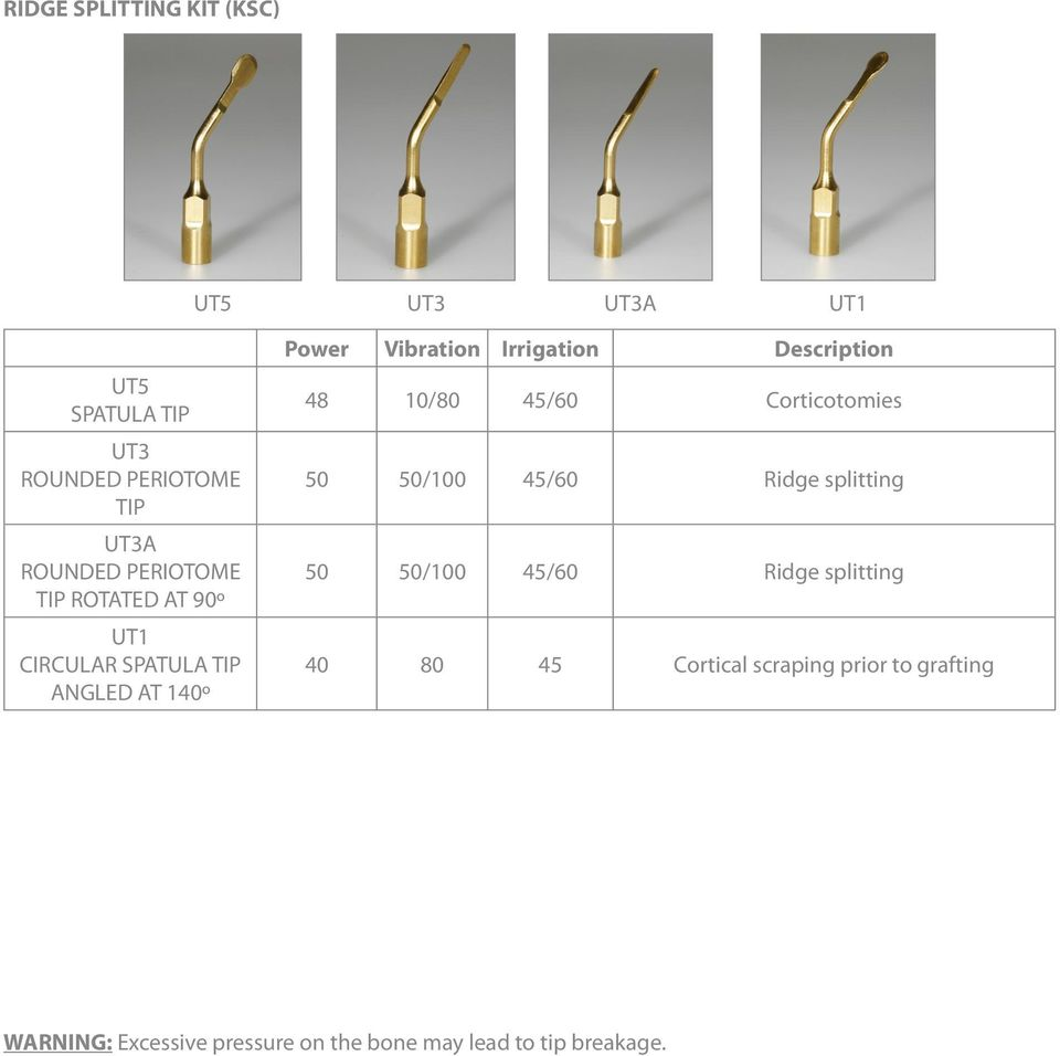 Irrigation Description 48 10/80 45/60 Corticotomies Ridge splitting Ridge splitting