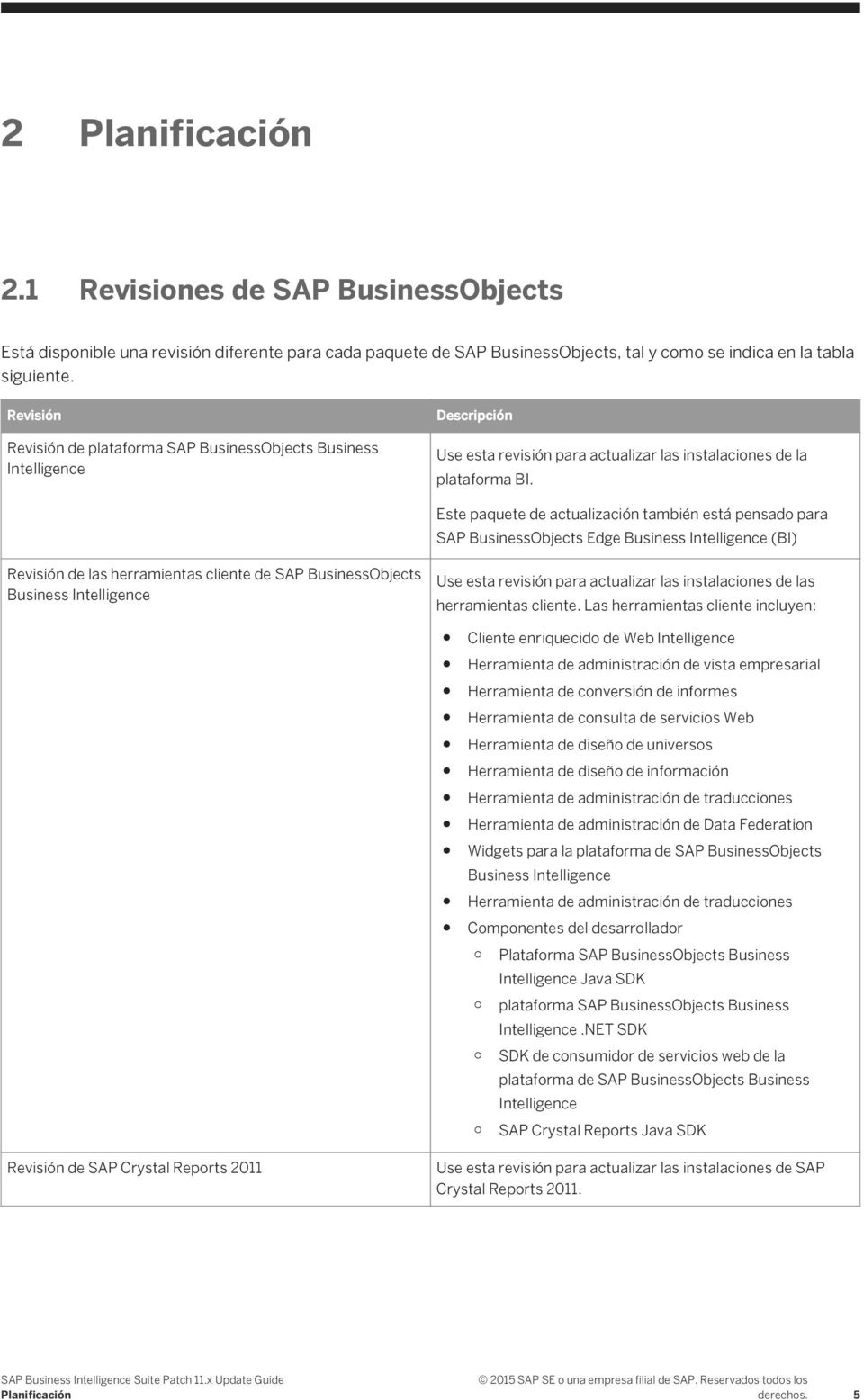 Este paquete de actualización también está pensado para SAP BusinessObjects Edge Business Intelligence (BI) Revisión de las herramientas cliente de SAP BusinessObjects Business Intelligence Use esta