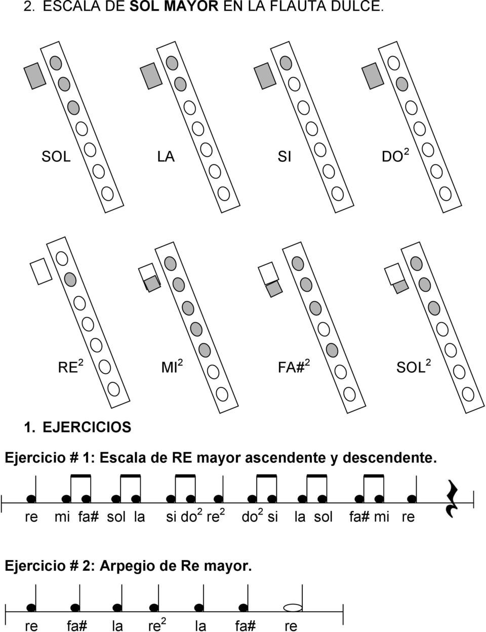 EJERCICIOS Ejercicio # 1: Escala de RE mayor ascendente y