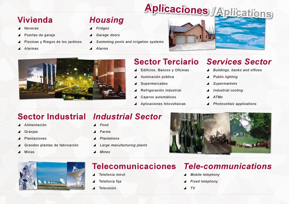cooling Cajeros automáticos ATMs Aplicaciones fotovoltaicas Photovoltaic applications Sector Industrial Alimentación Industrial Sector Food Granjas Farms Plantaciones Plantations