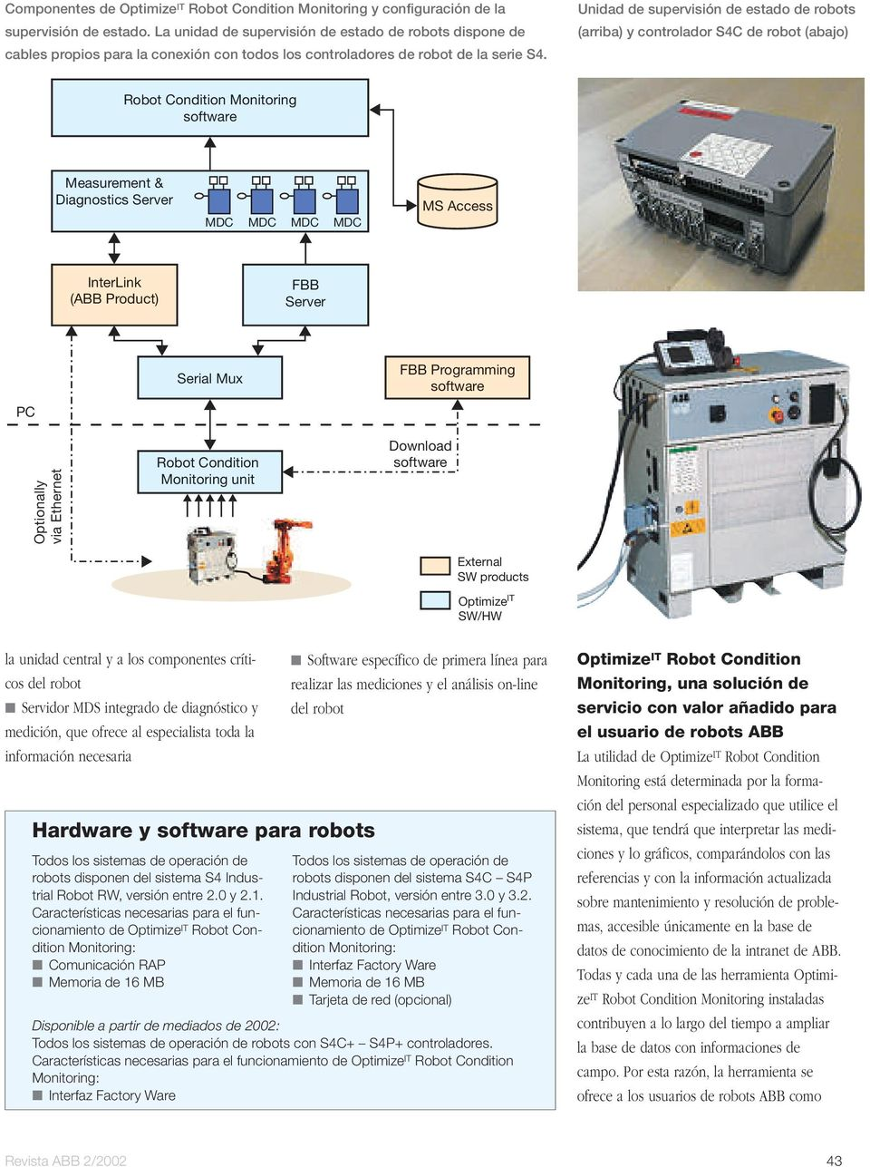 Unidad de supervisión de estado de robots (arriba) y controlador S4C de robot (abajo) Robot Condition Monitoring software Measurement & Diagnostics Server MDC MDC MDC MDC MS Access InterLink (ABB