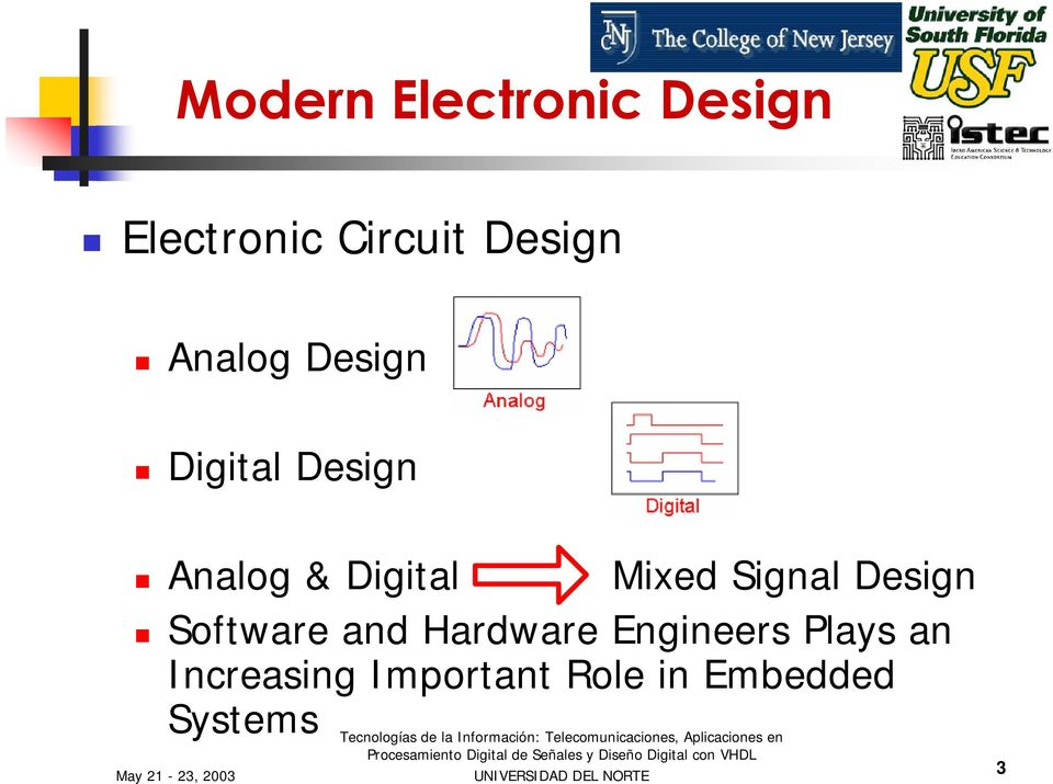 Signal Design Software and Hardware Engineers Plays