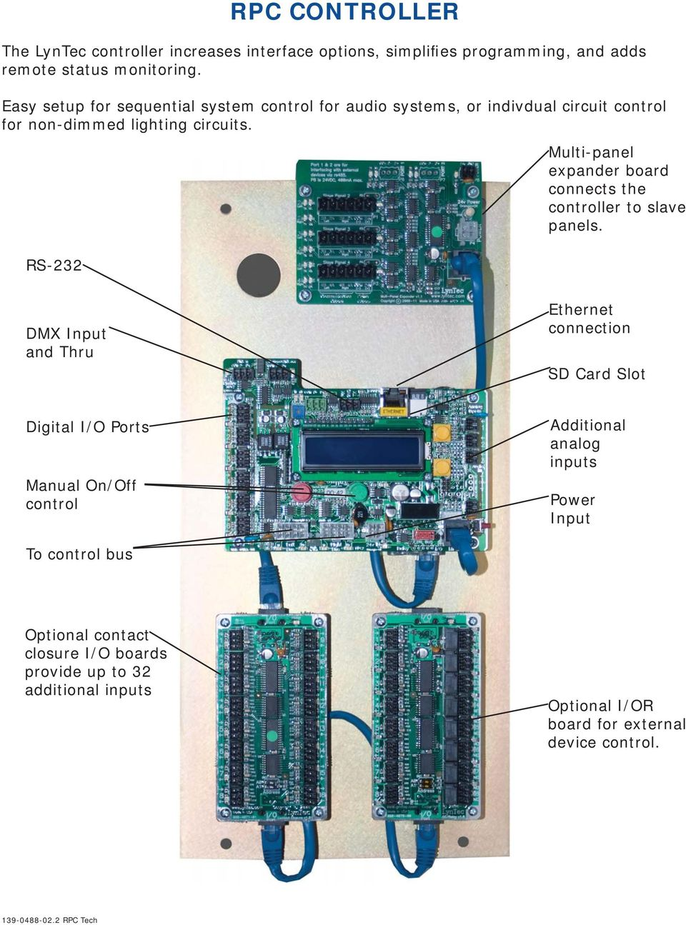 RS-232 Multi-panel expander board connects the controller to slave panels.