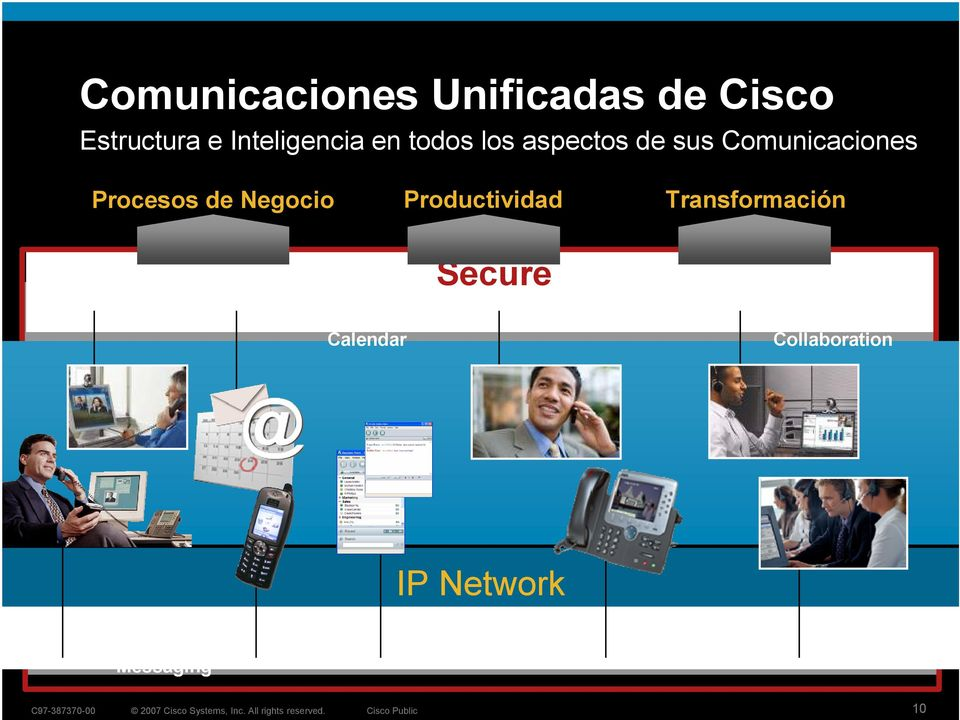 Calendar Mobility Conferencing and Collaboration IP Network Voice and Unified Messaging