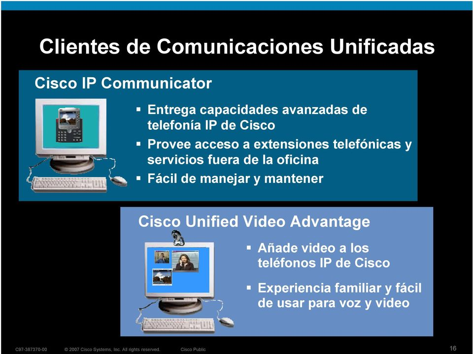 fuera de la oficina Fácil de manejar y mantener Cisco Unified Video Advantage Añade