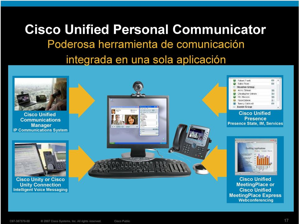 Services IP Communications System Cisco Unified MeetingPlace or Cisco Unified MeetingPlace