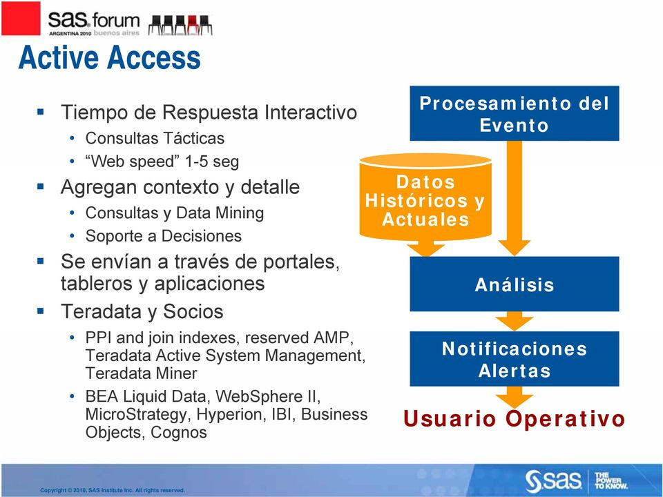 indexes, reserved AMP, Teradata Active System Management, Teradata Miner BEA Liquid Data, WebSphere II, MicroStrategy,