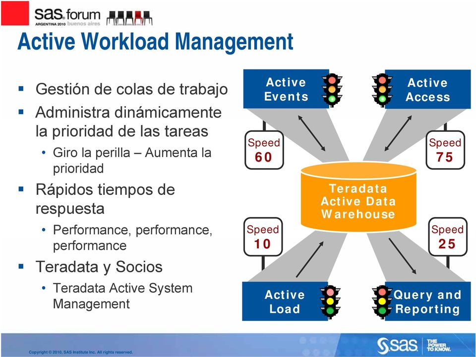performance, performance Teradata y Socios Teradata Active System Management Active Events Speed