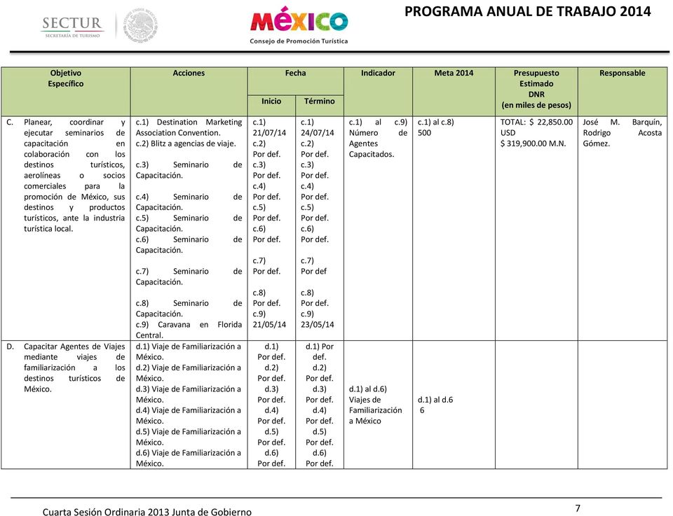 ante la industria turística local. D. Capacitar Agentes de Viajes mediante viajes de familiarización a los destinos turísticos de México. c.1) Destination Marketing Association Convention. c.2) Blitz a agencias de viaje.