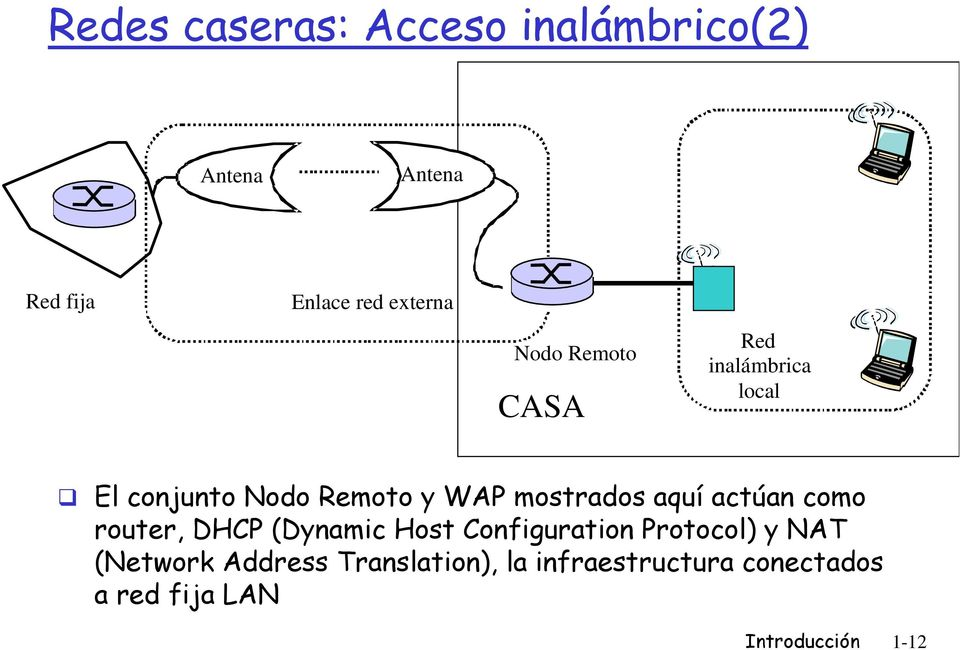 actúan como router, DHCP (Dynamic Host Configuration Protocol) y NAT (Network