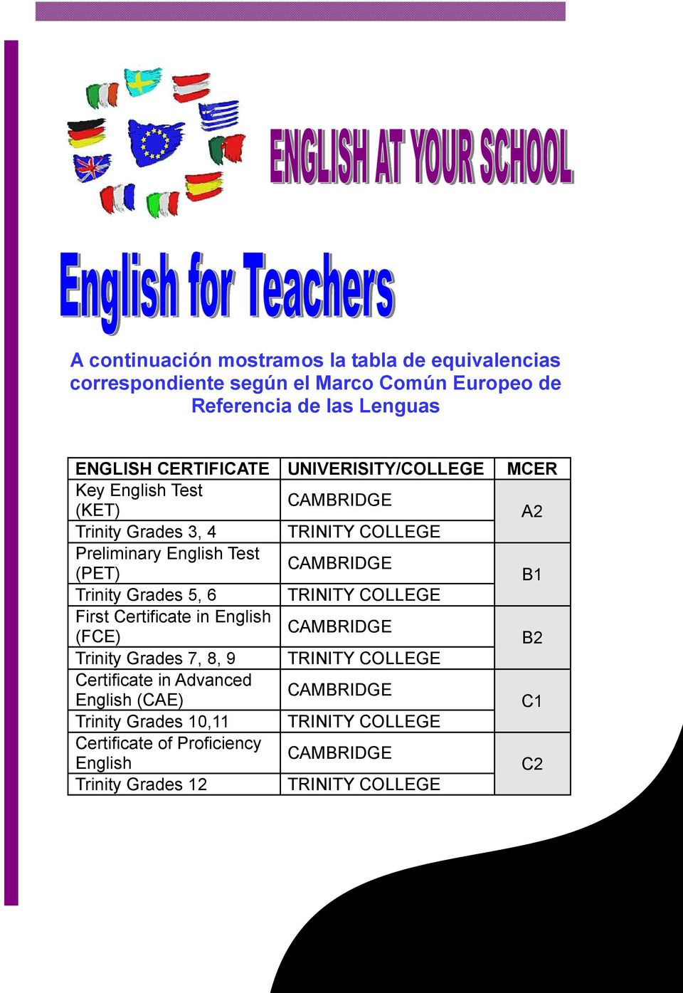 (PET) B1 Trinity Grades 5, 6 TRINITY COLLEGE First Certificate in English (FCE) B2 Trinity Grades 7, 8, 9 TRINITY COLLEGE
