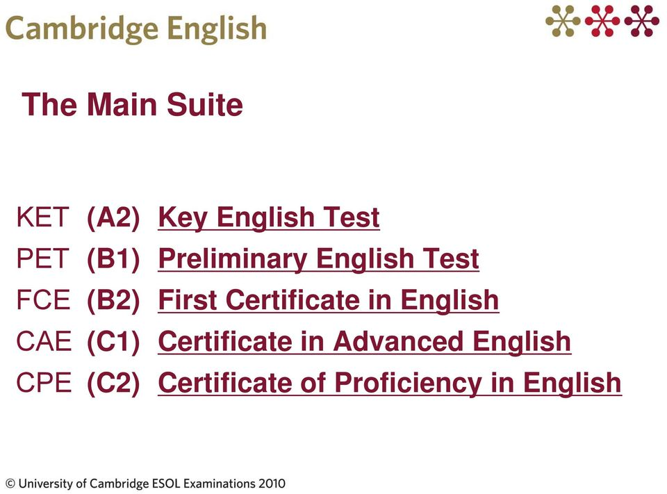Certificate in English CAE (C1) Certificate in
