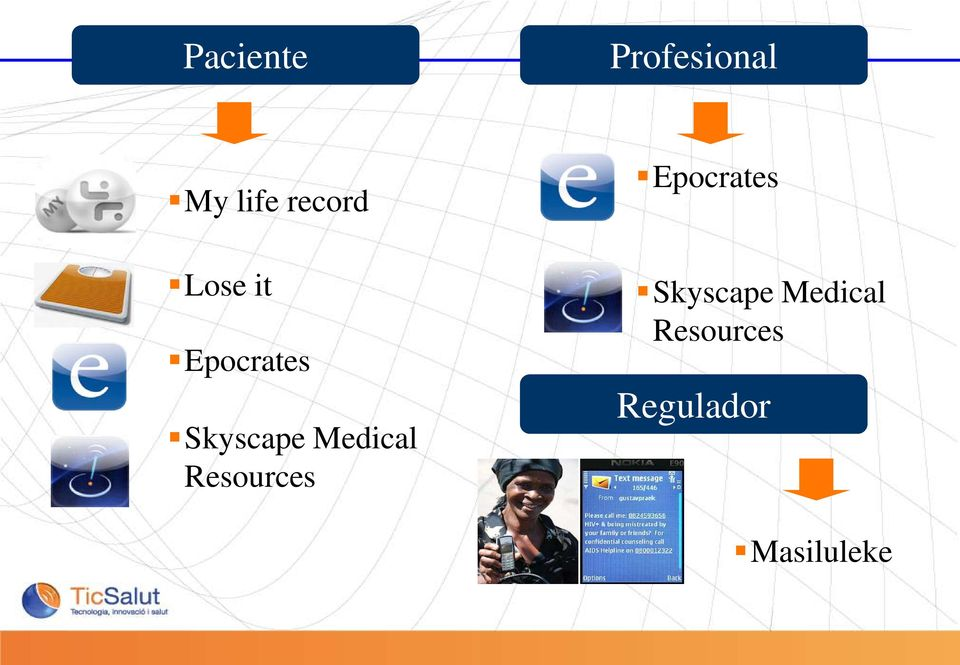 Resources Epocrates Skyscape Medical
