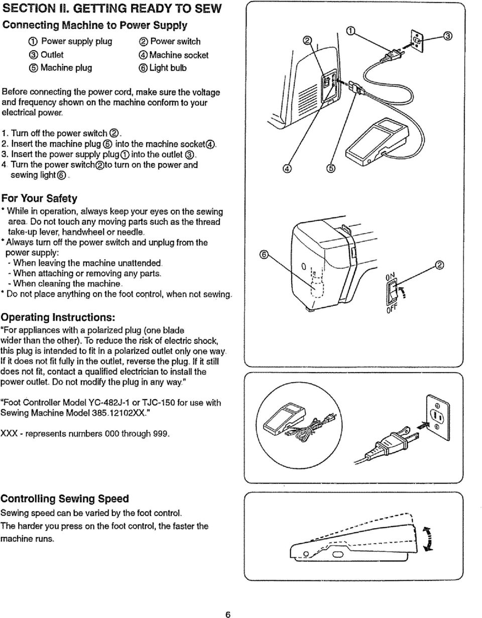 Insert the power supply plug O into the outlet _) 4 Turn the power switch(_)to turn on the power and sewing light(_),, For Your Safety * While in operation, always keep your eyes on the sewing area_