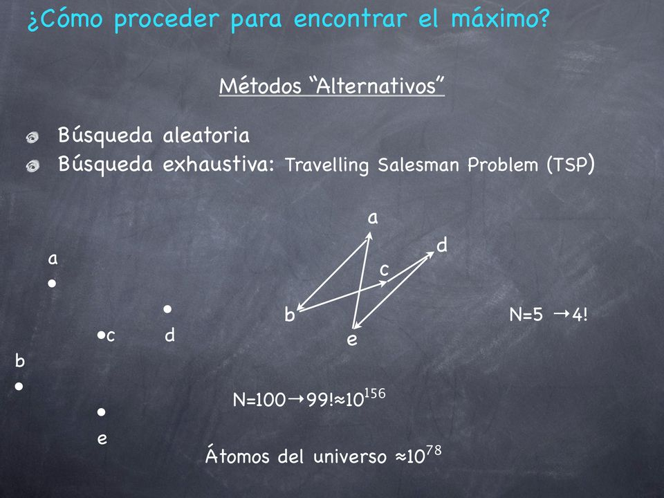 exhaustiva: Travelling Salesman Problem (TSP) b a