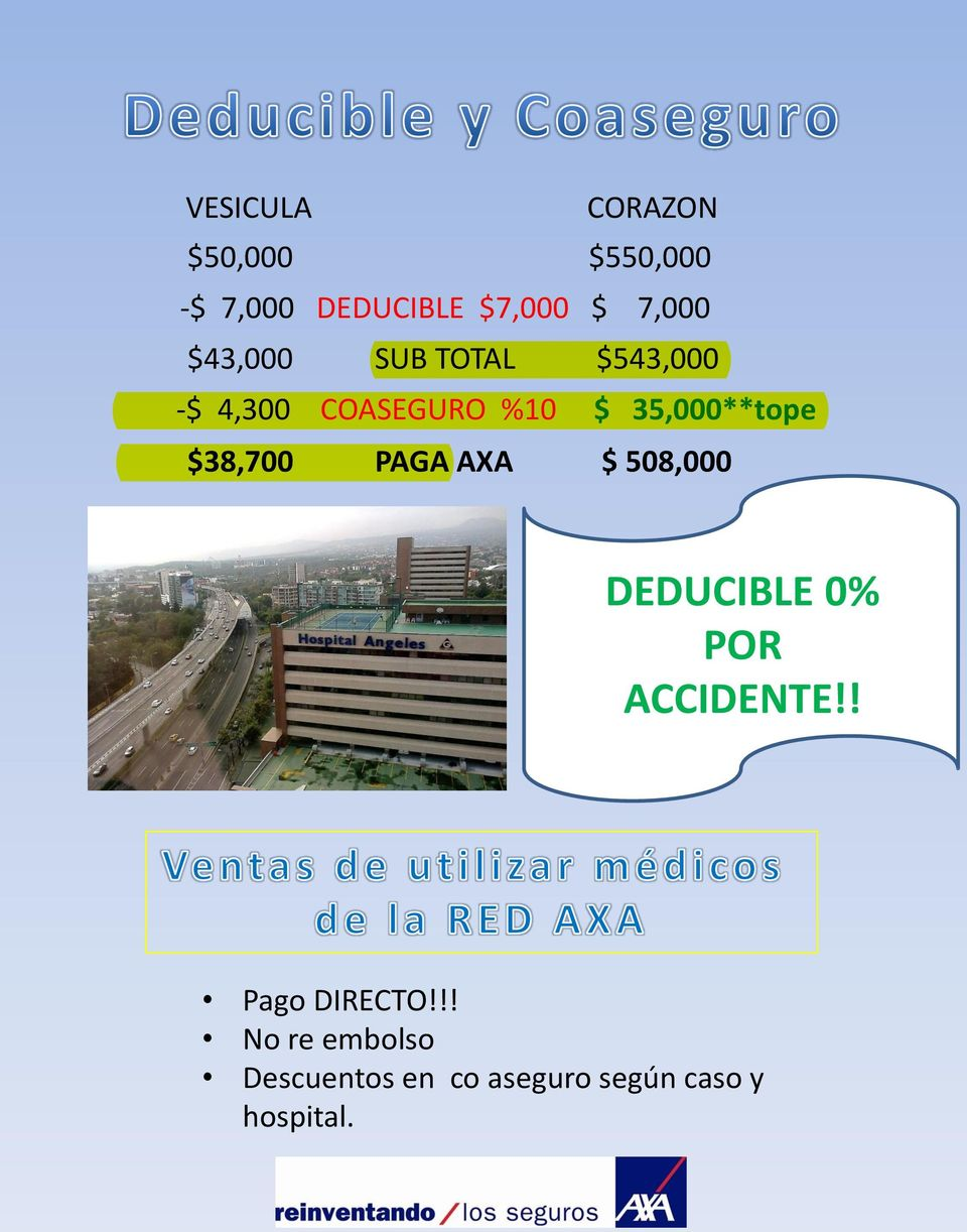 35,000**tope $38,700 PAGA AXA $ 508,000 DEDUCIBLE 0% POR ACCIDENTE!
