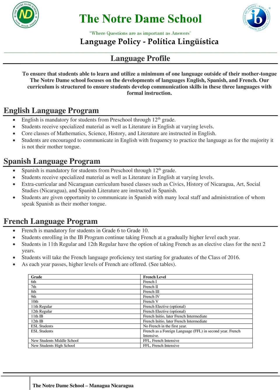 English Language Program English is mandatory for students from Preschool through 12 th grade. Students receive specialized material as well as Literature in English at varying levels.