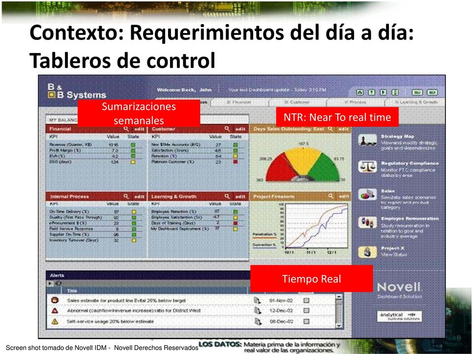 NTR: Near To real time Tiempo Real Screen