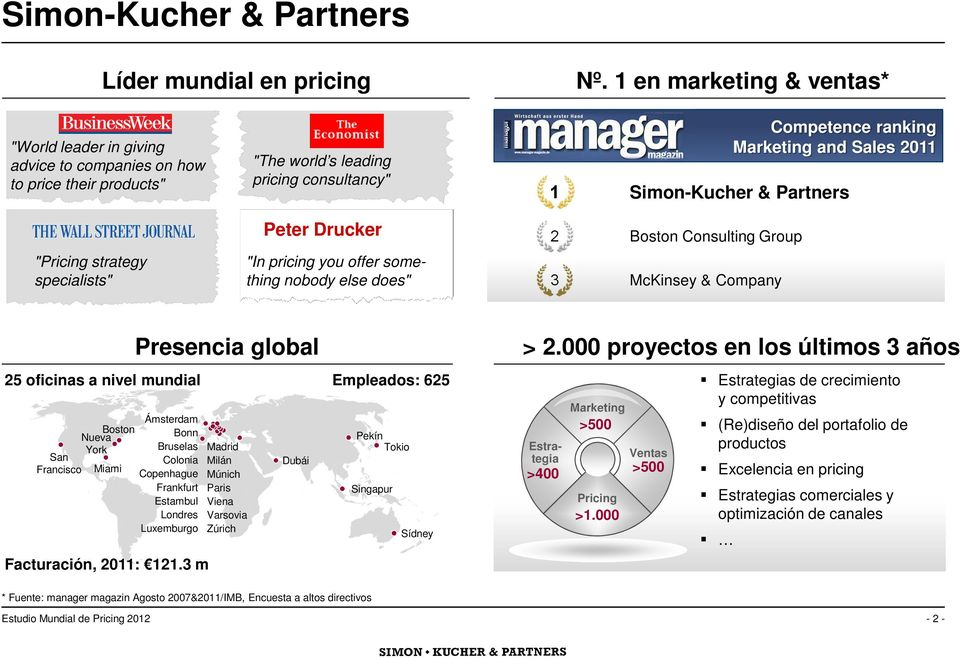 "you offer something nobody else does"" Competence ranking Marketing and Sales 2011 1 Simon-Kucher & Partners 2 Boston Consulting Group 3 McKinsey & Company Presencia global 25 oficinas a nivel mundial"