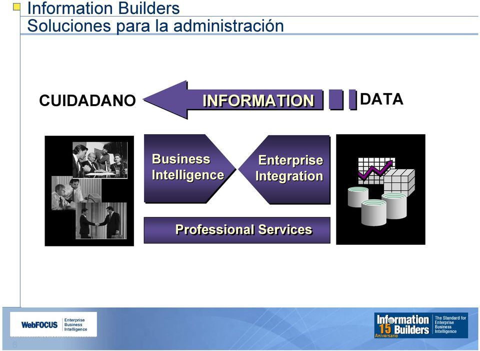 INFORMATION DATA Business
