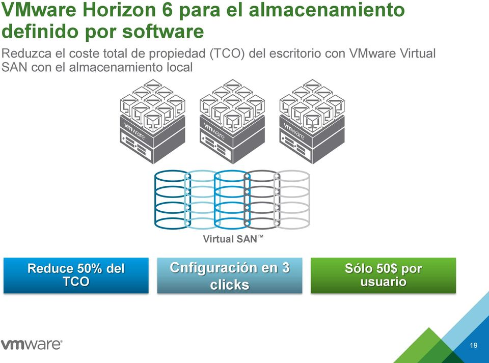 VMware Virtual SAN con el almacenamiento local Virtual SAN