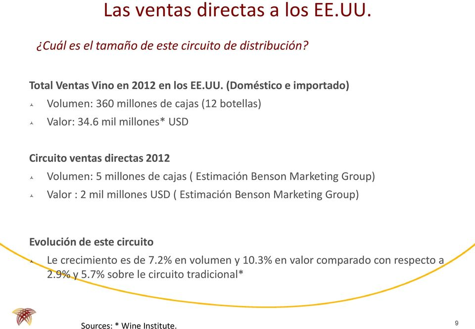 USD ( Estimación Benson Marketing Group) Evolución de este circuito Le crecimiento es de 7.2% en volumen y 10.