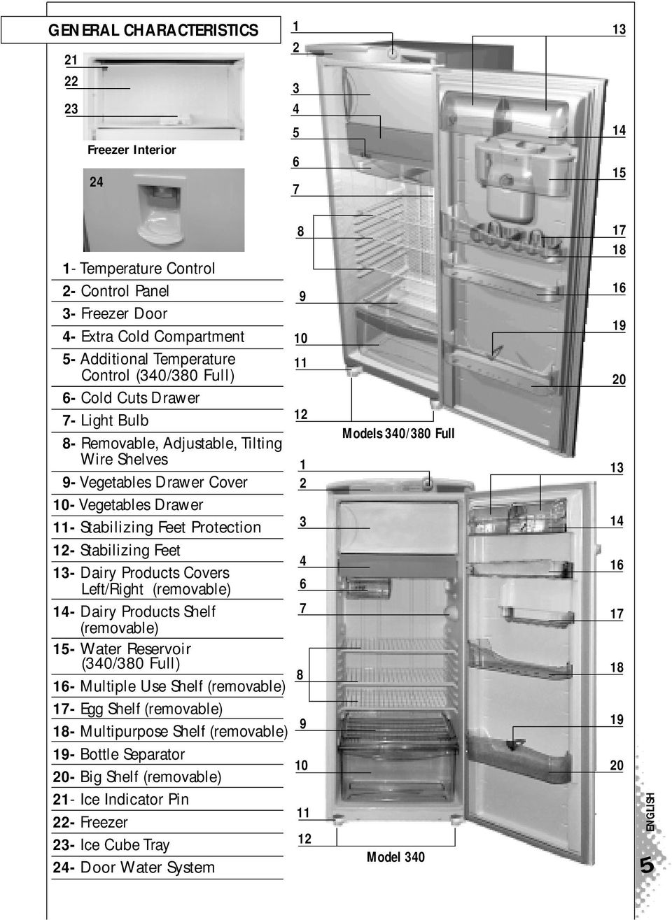 13- Dairy Products Covers Left/Right (removable) 14- Dairy Products Shelf (removable) 15- Water Reservoir (340/380 Full) 16- Multiple Use Shelf (removable) 17- Egg Shelf (removable) 18- Multipurpose