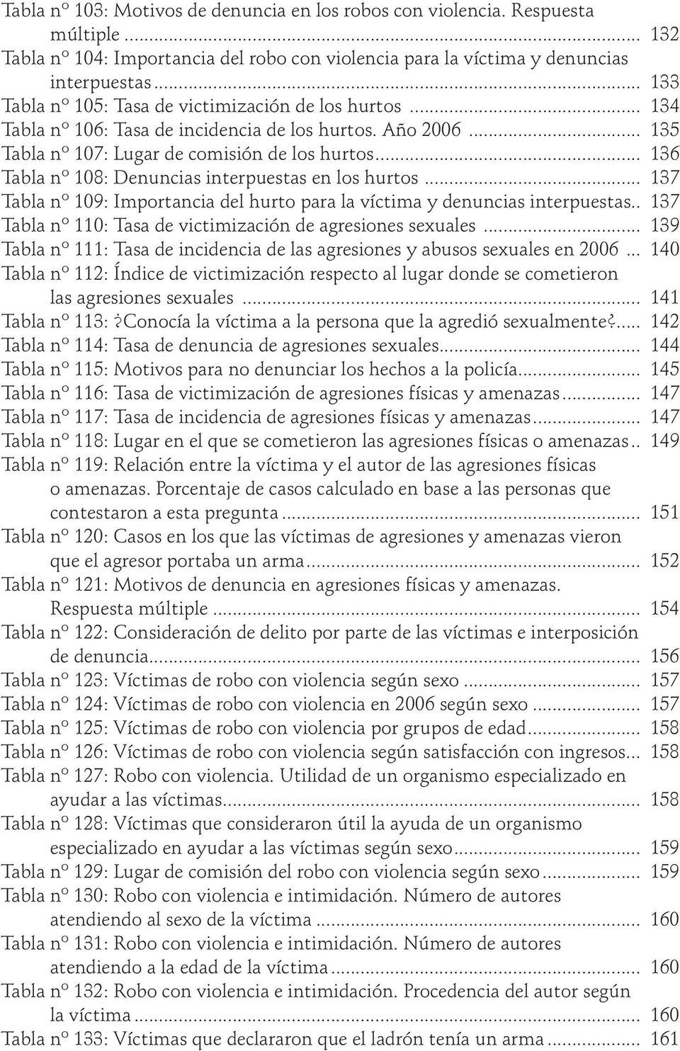 .. 136 Tabla nº 108: Denuncias interpuestas en los hurtos... 137 Tabla nº 109: Importancia del hurto para la víctima y denuncias interpuestas.