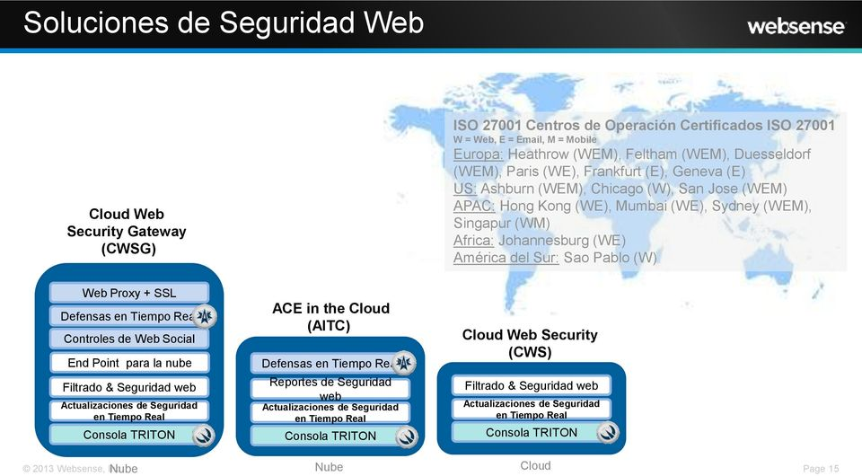 Sao Pablo (W) Web Proxy + SSL Defensas en Tiempo Real Controles de Web Social End Point para la nube Filtrado & Seguridad web Actualizaciones de Seguridad en Tiempo Real Consola TRITON ACE in the