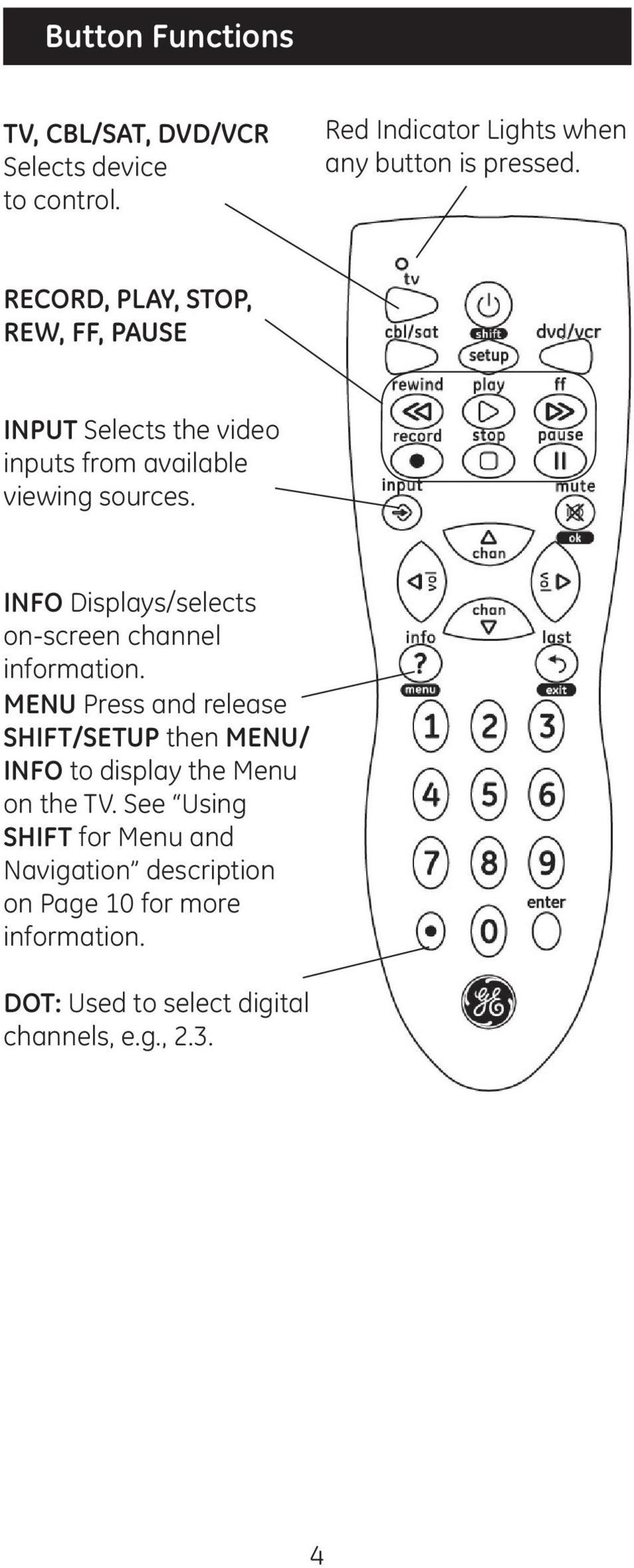INFO Displays/selects on-screen channel information.
