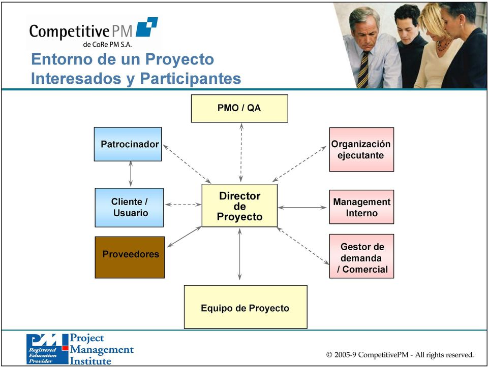 / Usuario Director de Proyecto Management Interno