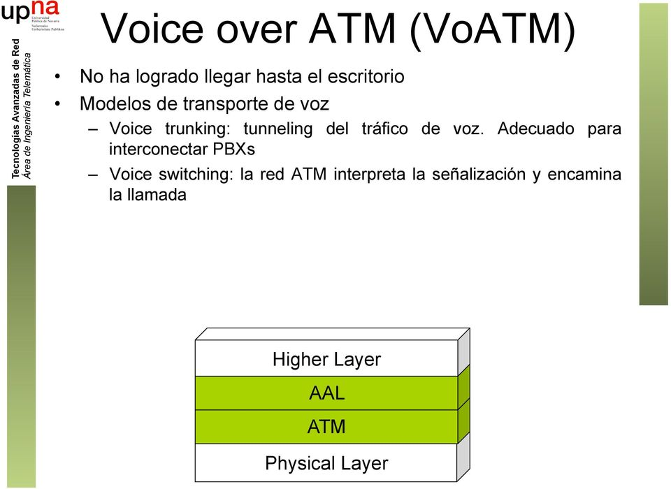 voz. Adecuado para interconectar PBXs Voice switching: la red ATM