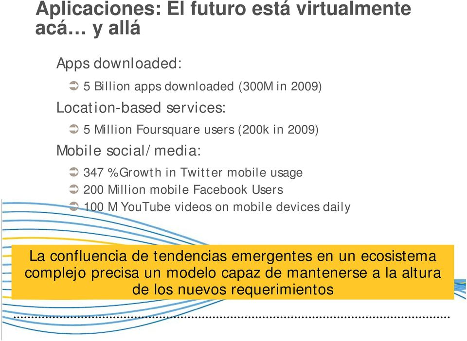 mobile usage 200 Million mobile Facebook Users 100 M YouTube videos on mobile devices daily La confluencia de