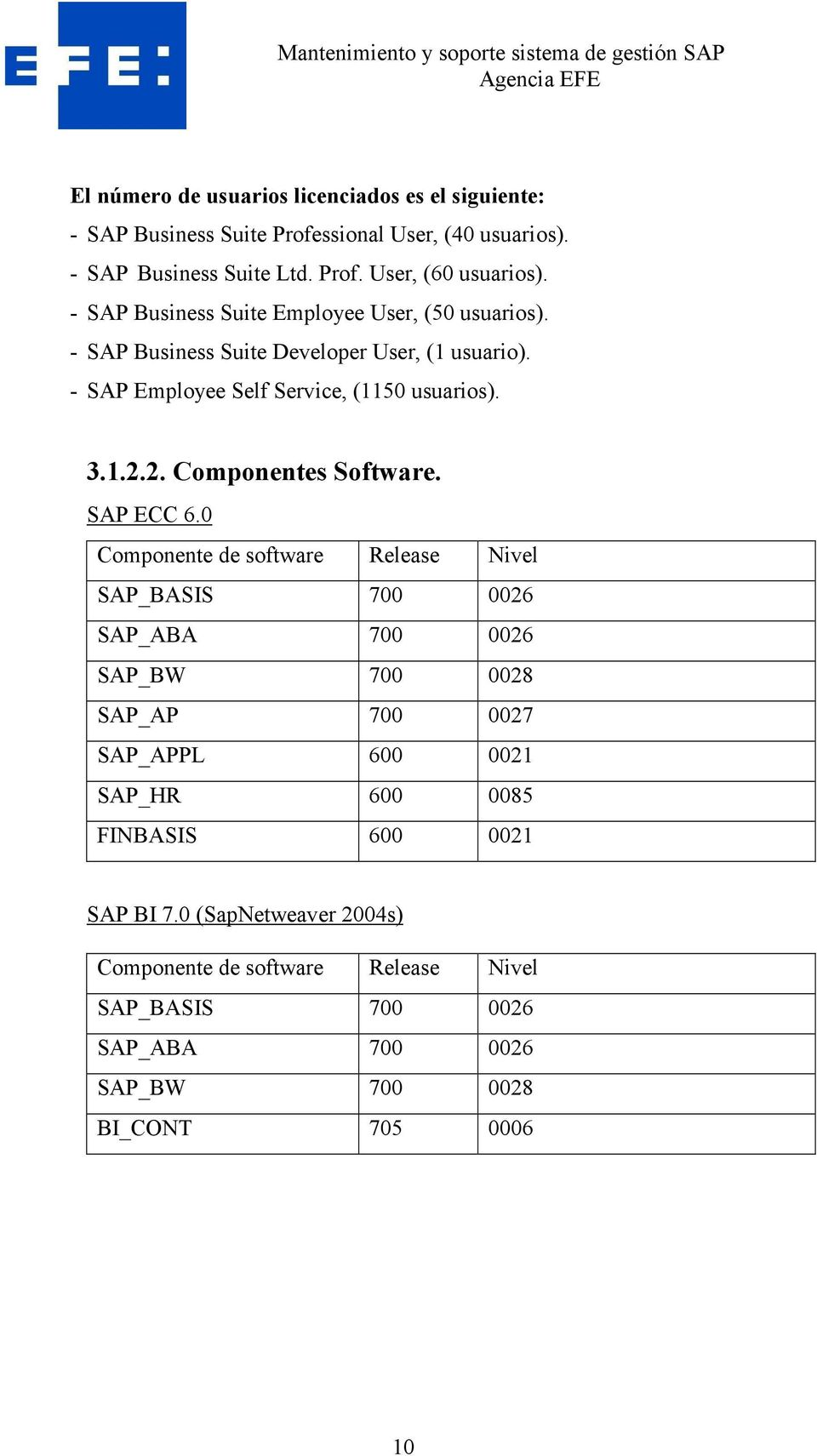 2. Componentes Software. SAP ECC 6.