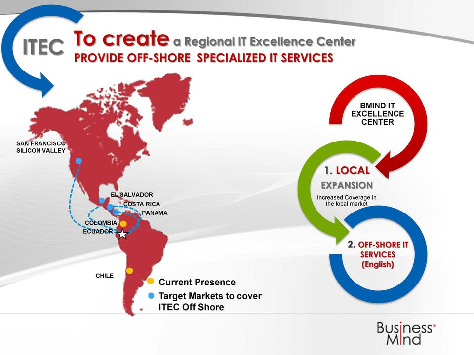 LOCAL COLOMBIA ECUADOR EL SALVADOR COSTA RICA PANAMA EXPANSION Increased Coverage in