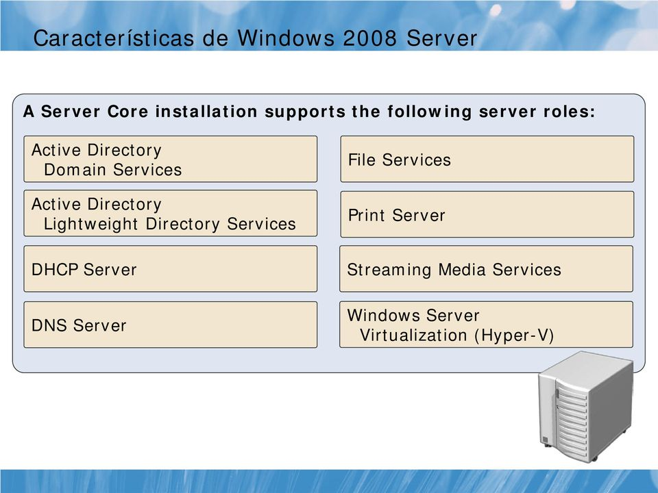 Directory Lightweight Directory Services DHCP Server DNS Server File
