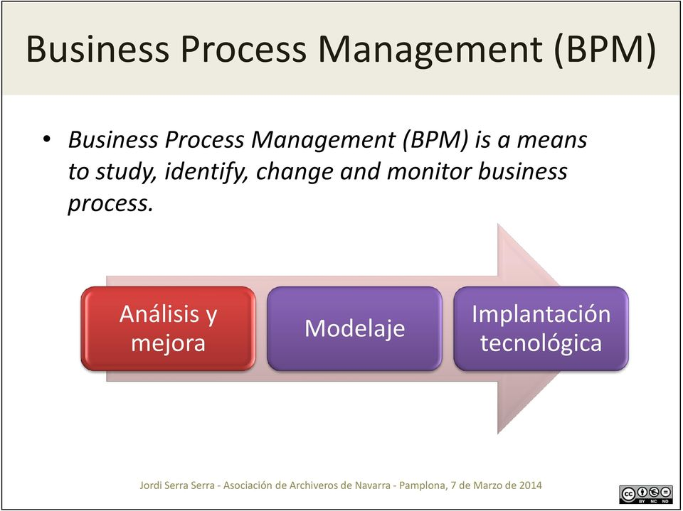 identify, change and monitor business process.