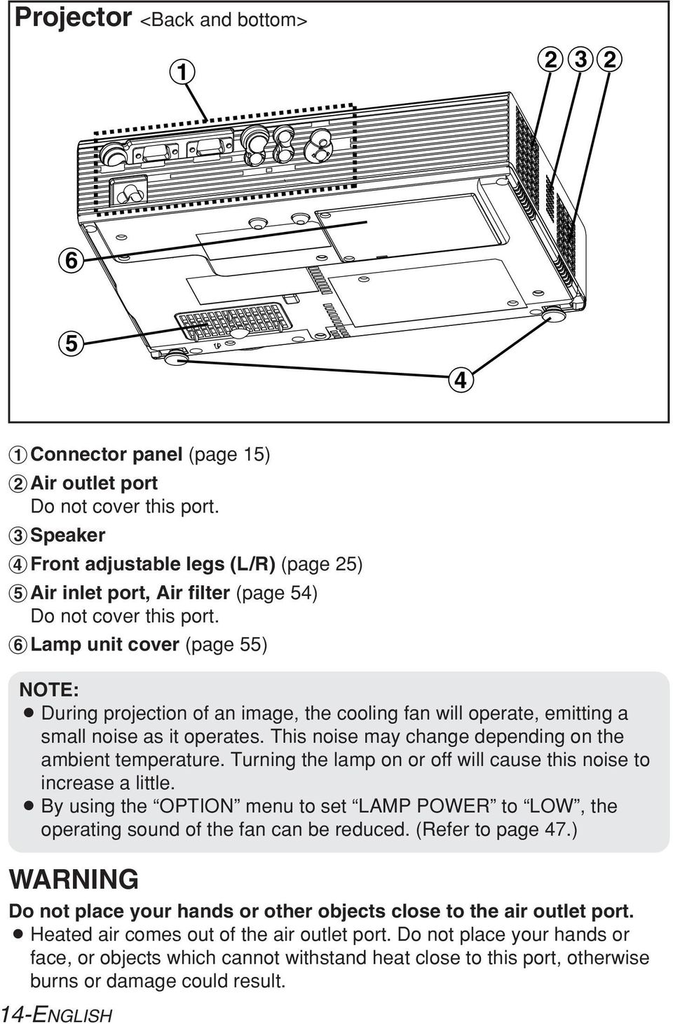 ( Lamp unit cover (page 55) NOTE: B During projection of an image, the cooling fan will operate, emitting a small noise as it operates. This noise may change depending on the ambient temperature.