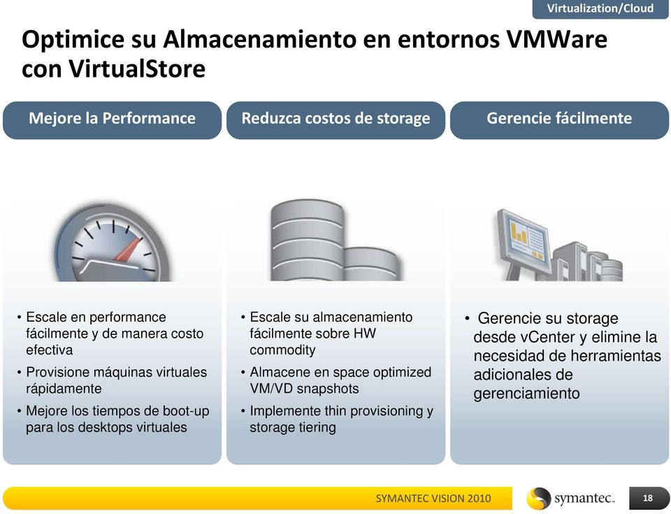 boot-up para los desktops virtuales Escale su almacenamiento fácilmente sobre HW commodity Almacene en space optimized VM/VD snapshots
