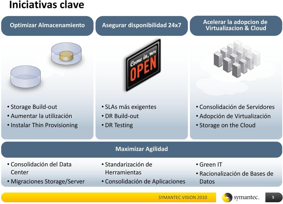 Consolidación de Servidores Adopción de Virtualización Storage on the Cloud Consolidación del Data Center Migraciones