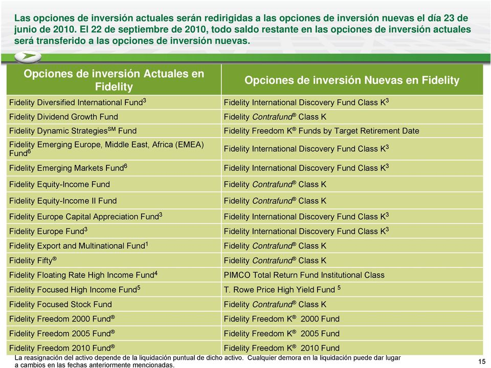 Opciones de inversión Actuales en Fidelity Fidelity Diversified International Fund 3 Fidelity Dividend Growth Fund Fidelity Dynamic Strategies SM Fund Fidelity Emerging Europe, Middle East, Africa