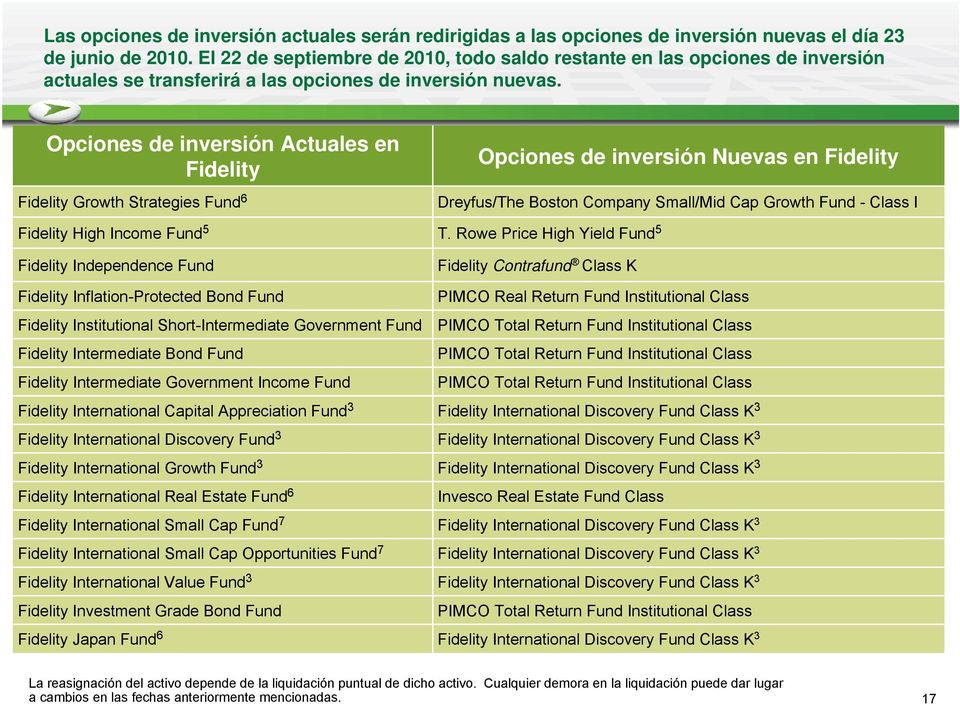 Opciones de inversión Actuales en Fidelity Fidelity Growth Strategies Fund 6 Fidelity High Income Fund 5 Fidelity Independence Fund Fidelity Inflation-Protected Bond Fund Fidelity Institutional