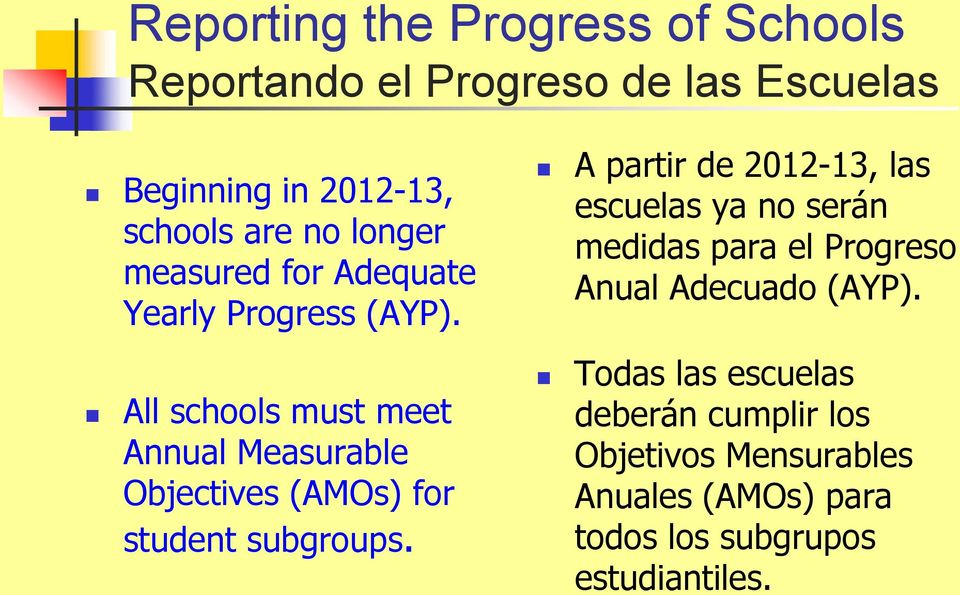 All schools must meet Annual Measurable Objectives (AMOs) for student subgroups.
